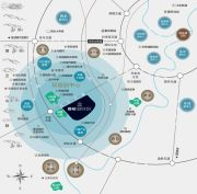 嘉裕国际社区交通图