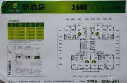翔顺花园(三区)3室2厅2卫118--127平方米户型图