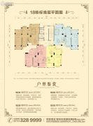 驰恒之城3室2厅2卫88--129平方米户型图