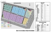 申新泰富国际商贸城10--1000平方米户型图