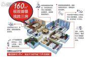 颐和盛世3室2厅2卫160平方米户型图
