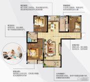 阳光100国际新城3室2厅1卫110平方米户型图